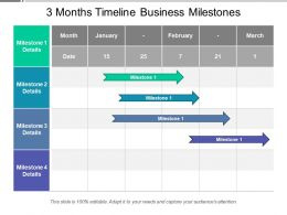 3 Months Timeline Business Milestones