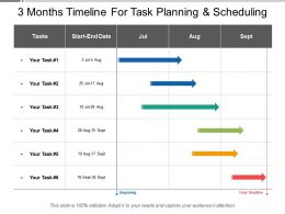 3 Months Timeline For Task Planning And Scheduling