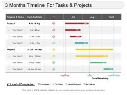 3 Months Timeline For Tasks And Projects