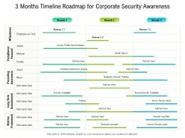 3 Months Timeline Roadmap For Corporate Security Awareness