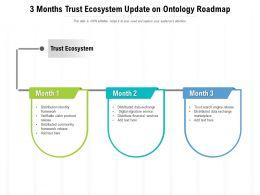 3 Months Trust Ecosystem Update On Ontology Roadmap