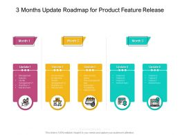 3 Months Update Roadmap For Product Feature Release