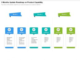 3 Months Update Roadmap On Product Capability