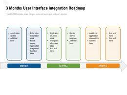 3 Months User Interface Integration Roadmap