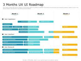 3 Months UX UI Roadmap Timeline Powerpoint Template