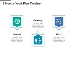 3 Months Work Plan Timeline