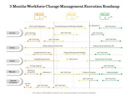 3 Months Workforce Change Management Execution Roadmap