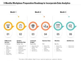 3 Months Workplace Preparation Roadmap To Incorporate Data Analytics