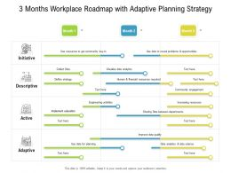 3 Months Workplace Roadmap With Adaptive Planning Strategy