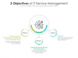 3 Objectives Of IT Service Management