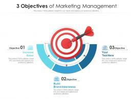 3 Objectives Of Marketing Management