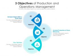 3 Objectives Of Production And Operations Management