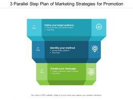 3 Parallel Step Plan Of Marketing Strategies For Promotion