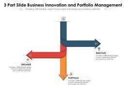3 Part Slide Business Innovation And Portfolio Management