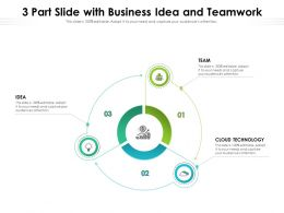 3 Part Slide With Business Idea And Teamwork