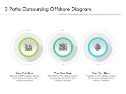 3 Paths Outsourcing Offshore Diagram Infographic Template