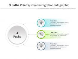 3 Paths Point System Immigration Infographic Template
