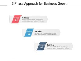 3 Phase Approach For Business Growth