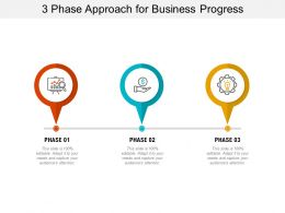 3 Phase Approach For Business Progress
