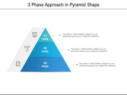 3 Phase Approach In Pyramid Shape