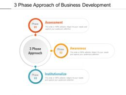3 Phase Approach Of Business Development