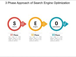 3 Phase Approach Of Search Engine Optimization