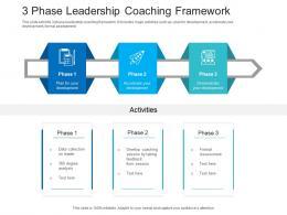 3 Phase Leadership Coaching Framework