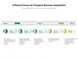 3 Phase Process For Prospect Business Acquisition