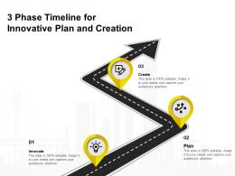 3 Phase Timeline For Innovative Plan And Creation