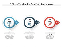 3 Phase Timeline For Plan Execution In Years