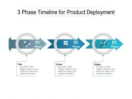 3 Phase Timeline For Product Deployment