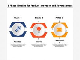 3 Phase Timeline For Product Innovation And Advertisement