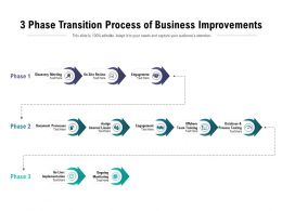 3 Phase Transition Process Of Business Improvements