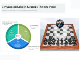 3 Phases Included In Strategic Thinking Model
