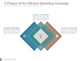 3 Phases Of An Effective Marketing Campaign Powerpoint Slide Presentation Tips