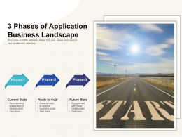 3 Phases Of Application Business Landscape