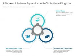 3 Phases Of Business Expansion With Circle Venn Diagram