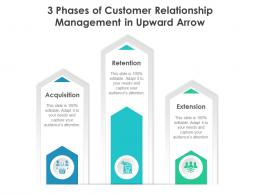 3 Phases Of Customer Relationship Management In Upward Arrow