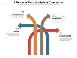3 Phases Of Data Analysis In Cross Arrow