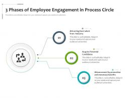 3 Phases Of Employee Engagement In Process Circle