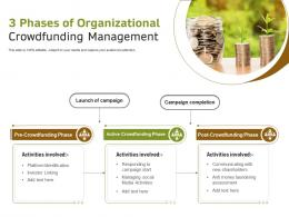 3 Phases Of Organizational Crowdfunding Management
