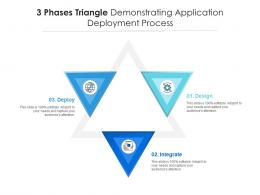 3 Phases Triangle Demonstrating Application Deployment Process