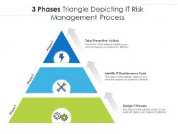3 Phases Triangle Depicting It Risk Management Process
