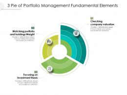 3 Pie Of Portfolio Management Fundamental Elements