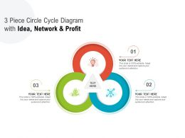 3 Piece Circle Cycle Diagram With Idea Network And Profit
