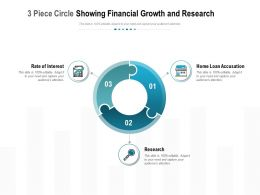 3 Piece Circle Showing Financial Growth And Research