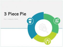 3 Piece Pie Business Process Reengineering Analysis Marketing Strategies