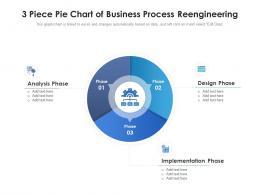 3 Piece Pie Chart Of Business Process Reengineering
