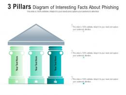 3 Pillars Diagram Of Interesting Facts About Phishing Infographic Template
