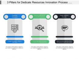3 Pillars For Dedicate Resources Innovation Process And Creating Feedback